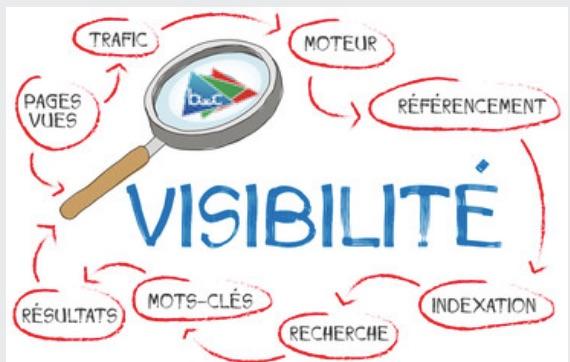 visibilité et publicité sur internet